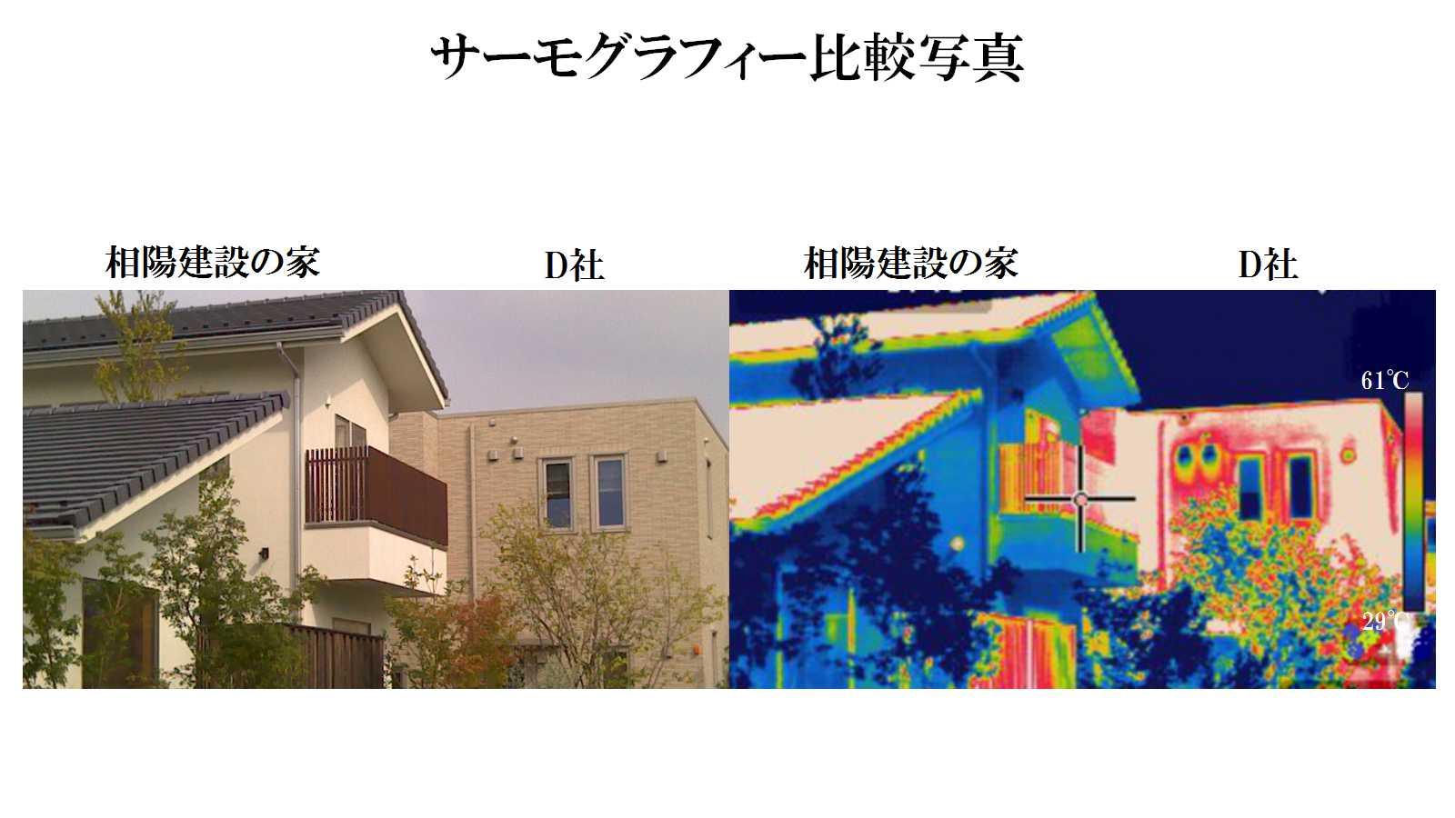 相模原・町田・八王子で自然素材の健康住宅を提供する相陽建設の家は、猛暑にうってつけの涼しい家です