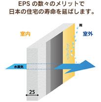 EPS画像